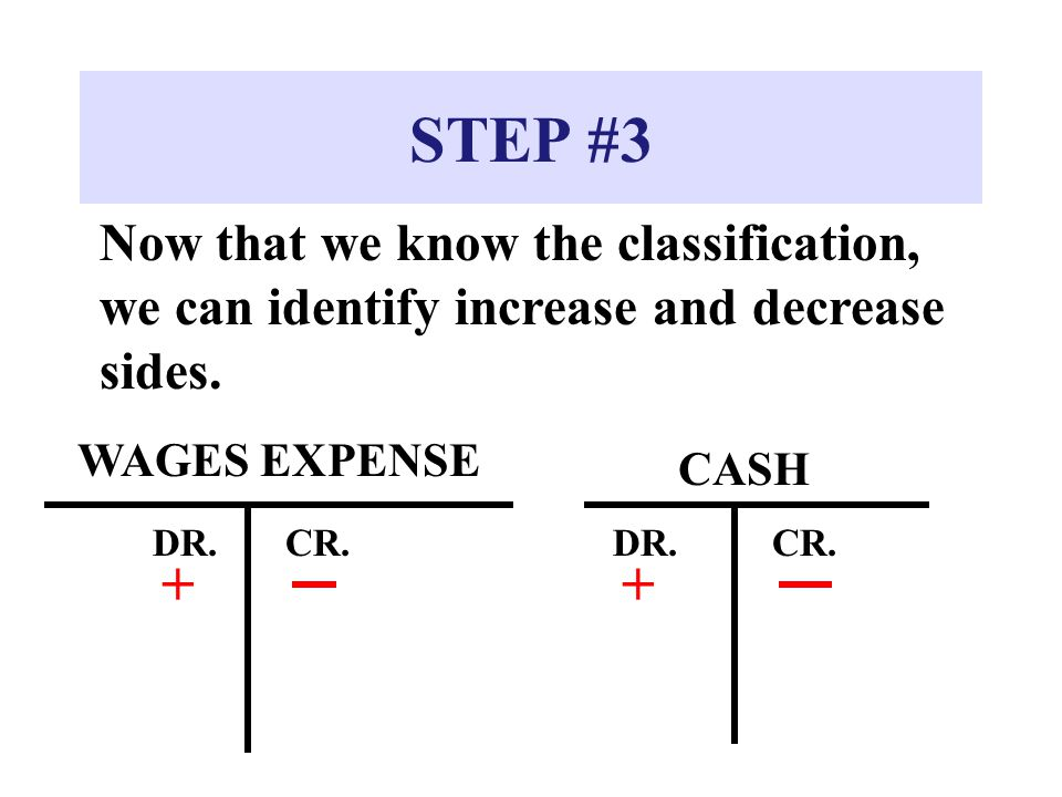 STEP #3 Now that we know the classification, we can identify increase and decrease sides. WAGES EXPENSE.