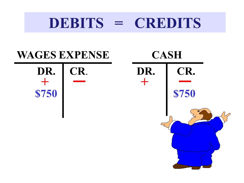 DEBITS = CREDITS WAGES EXPENSE CASH DR. CR. DR. CR. + + $750 $750