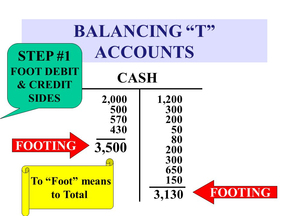 BALANCING T ACCOUNTS