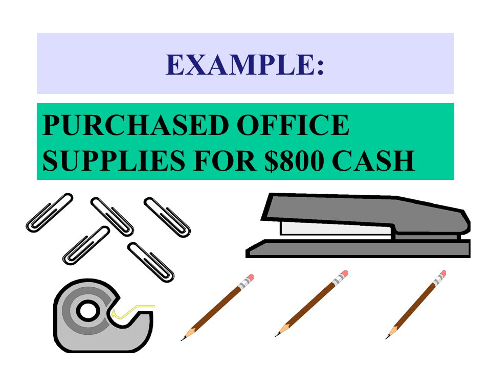 EXAMPLE: PURCHASED OFFICE SUPPLIES FOR $800 CASH