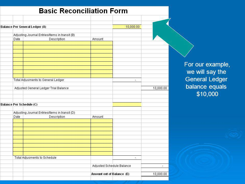 For our example, we will say the General Ledger balance equals $10,000
