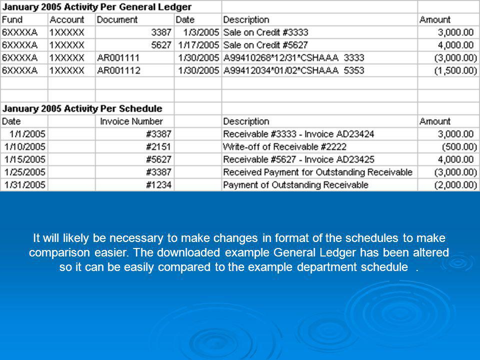 It will likely be necessary to make changes in format of the schedules to make comparison easier.