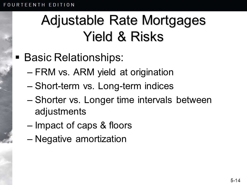 Adjustable Rate Mortgages Yield & Risks