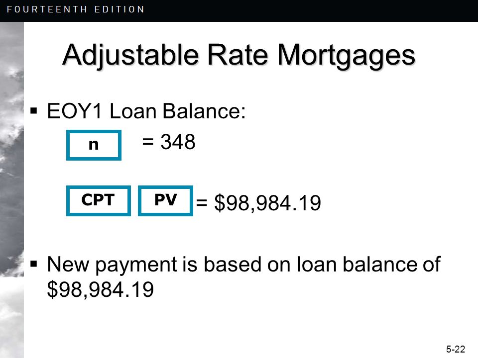 Adjustable Rate Mortgages
