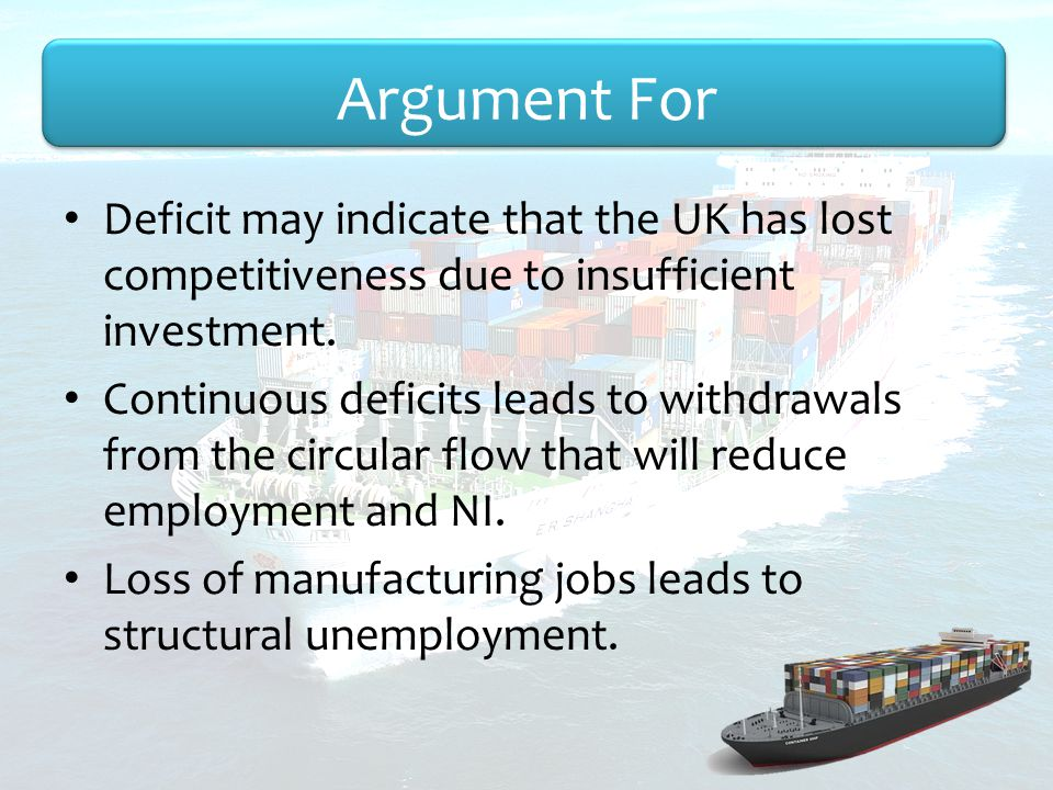 Argument For Deficit may indicate that the UK has lost competitiveness due to insufficient investment.