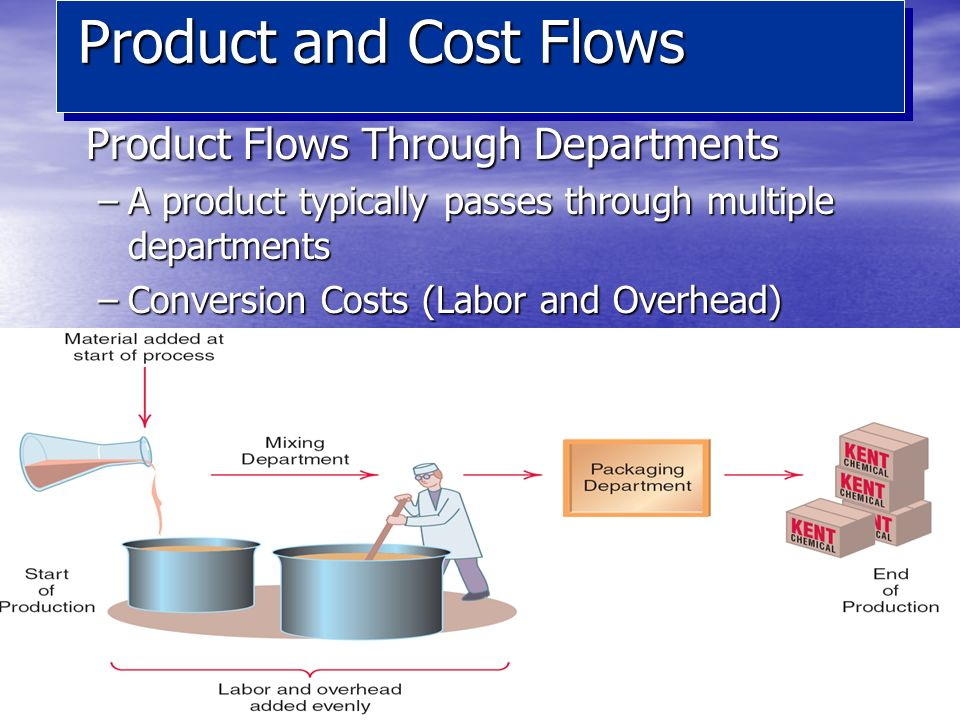 Product and Cost Flows Product Flows Through Departments