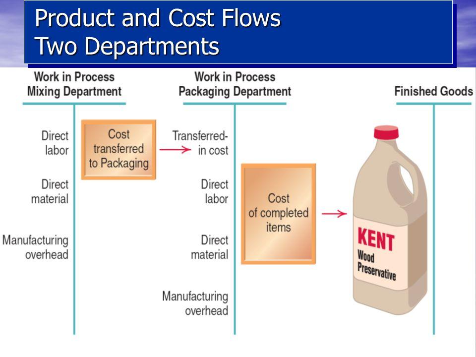 Flow of Cost Between Processing Departments