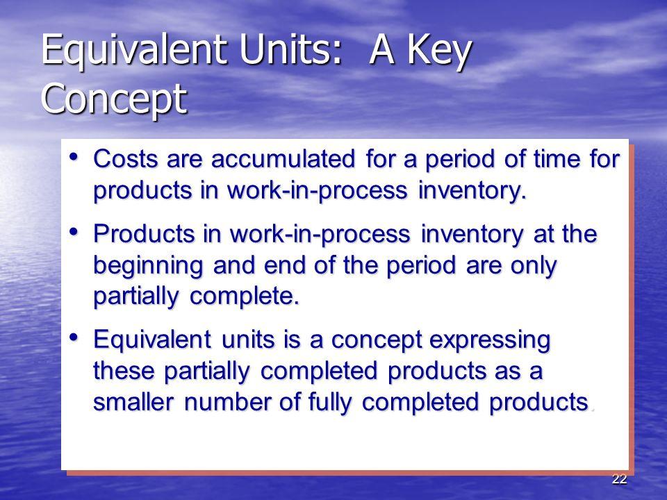 Equivalent Units: A Key Concept