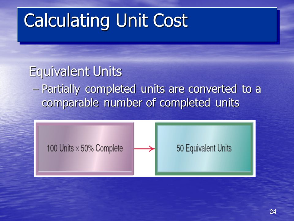 Calculating Unit Cost Equivalent Units