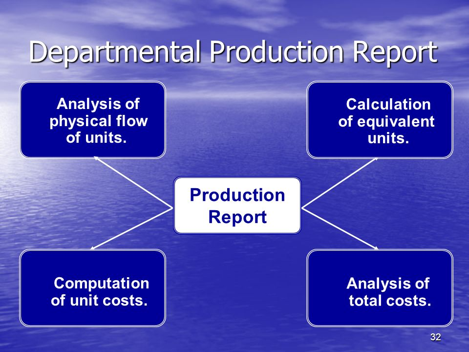Departmental Production Report