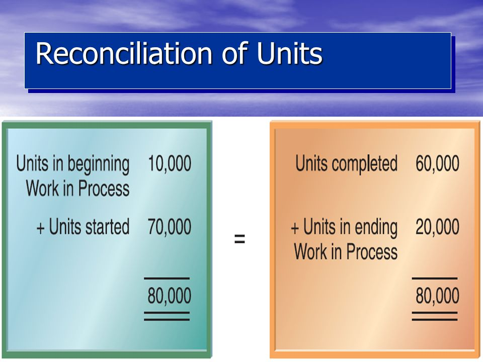 Reconciliation of Units
