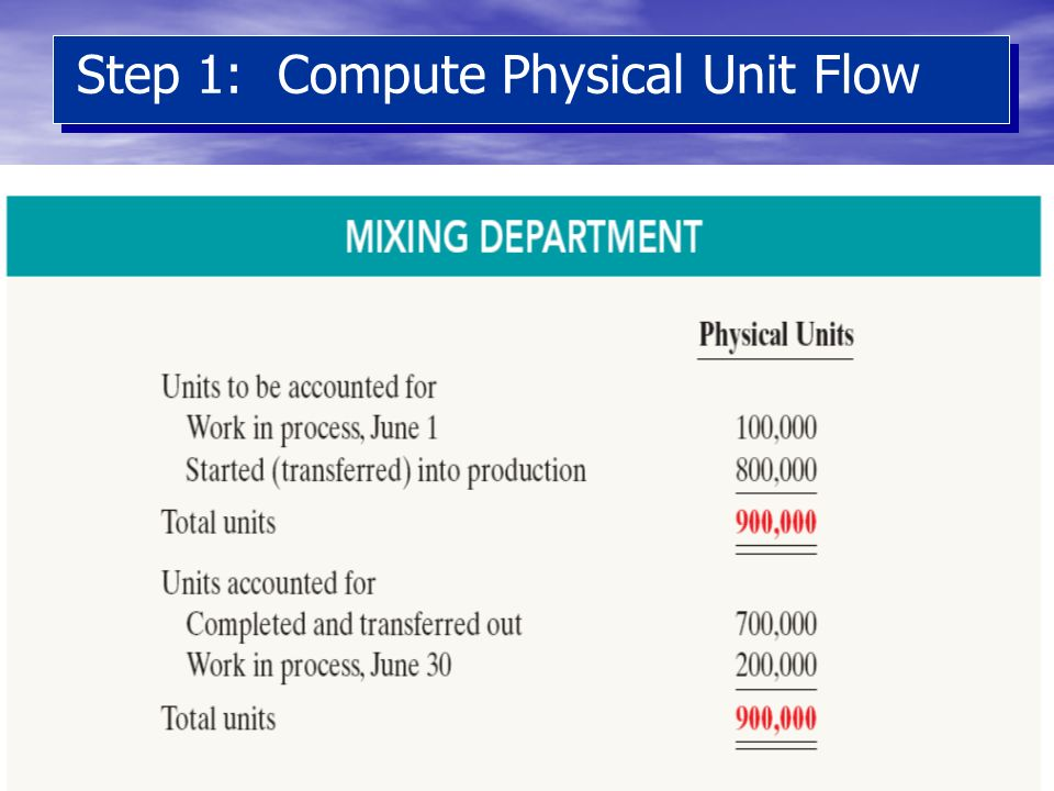 Step 1: Compute Physical Unit Flow