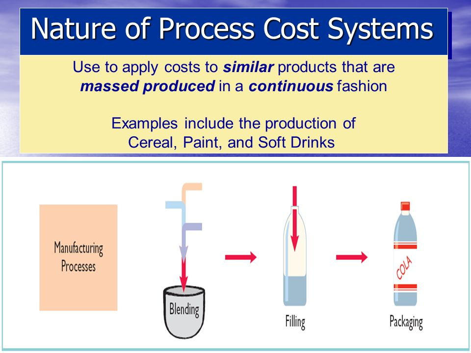 Nature of Process Cost Systems