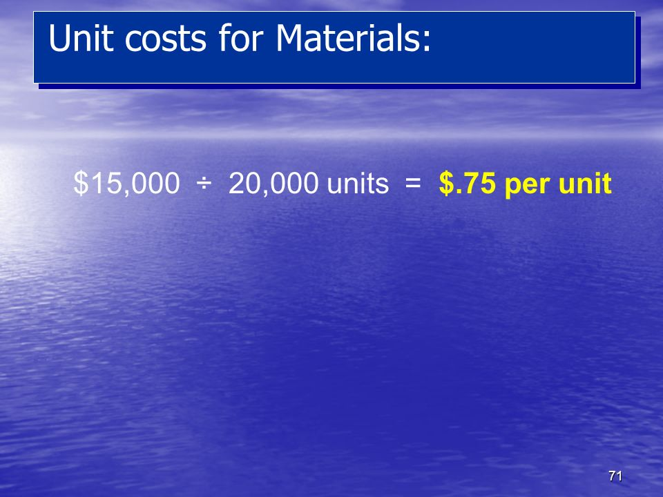 Unit costs for Materials: