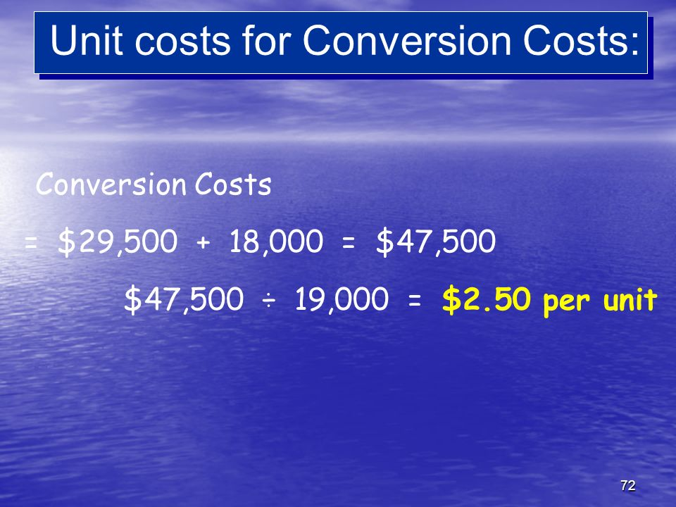 Unit costs for Conversion Costs: