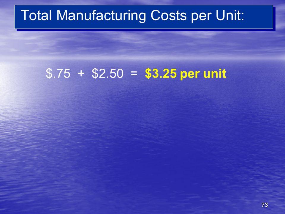 Total Manufacturing Costs per Unit: