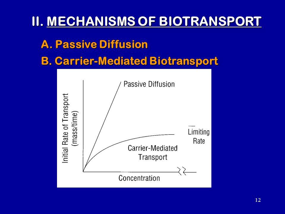 II. MECHANISMS OF BIOTRANSPORT