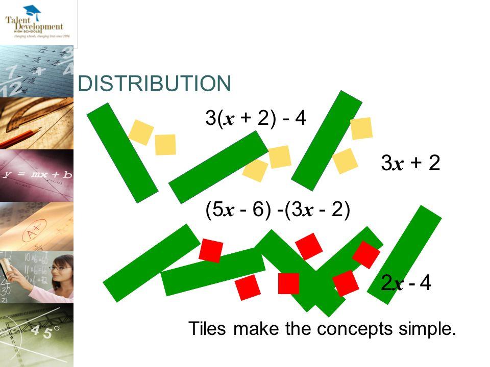 DISTRIBUTION 3x + 2 2x - 4 3(x + 2) - 4 (5x - 6) -(3x - 2)