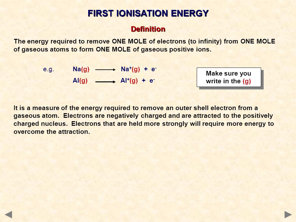 FIRST IONISATION ENERGY Make sure you write in the (g)