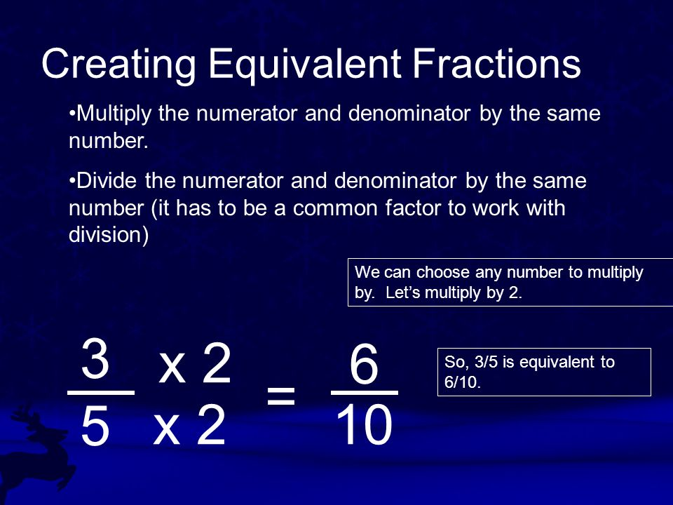 Creating Equivalent Fractions