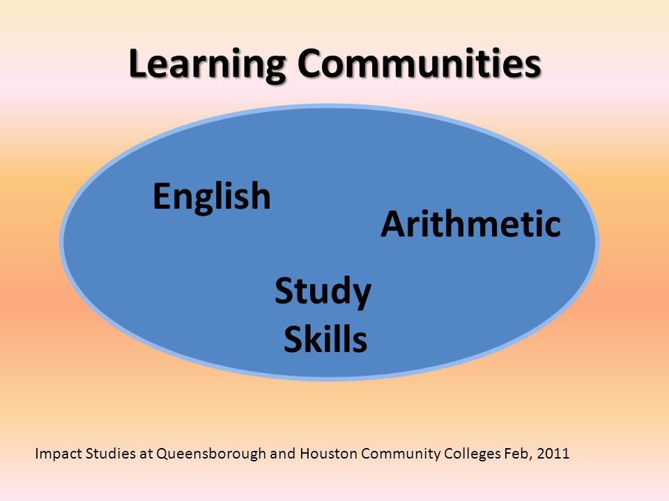 Learning Communities English Arithmetic Study Skills