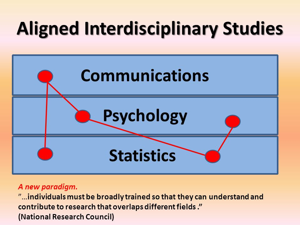 Aligned Interdisciplinary Studies