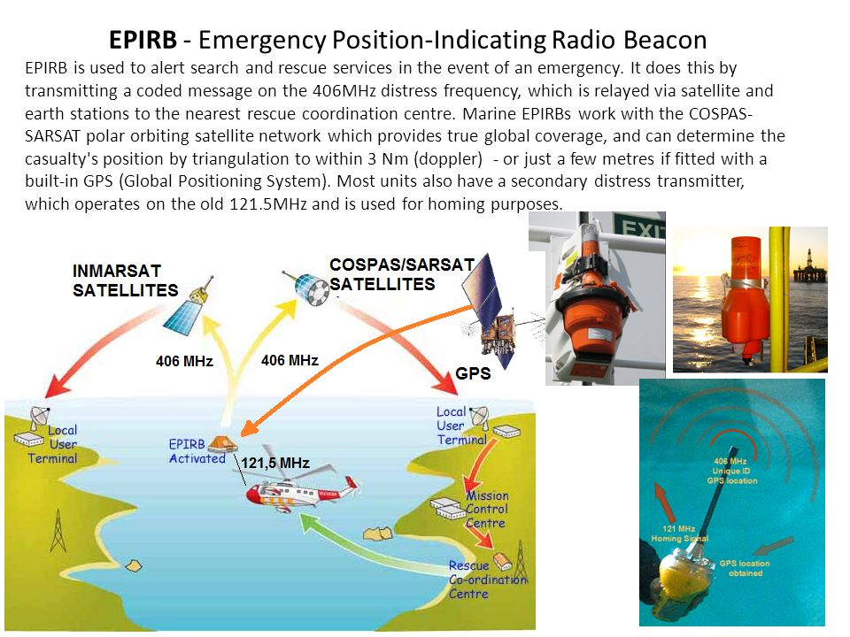 EPIRB - Emergency Position-Indicating Radio Beacon
