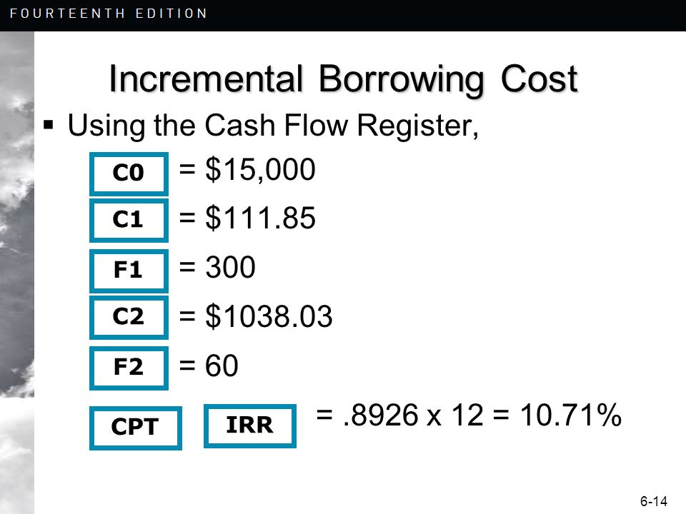 Incremental Borrowing Cost