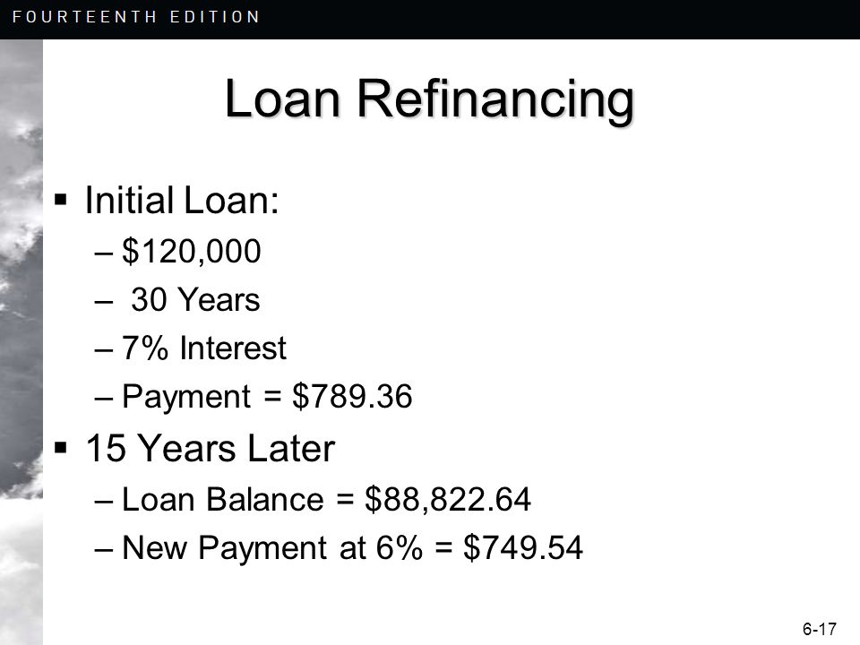 Loan Refinancing Initial Loan: 15 Years Later $120,000 30 Years