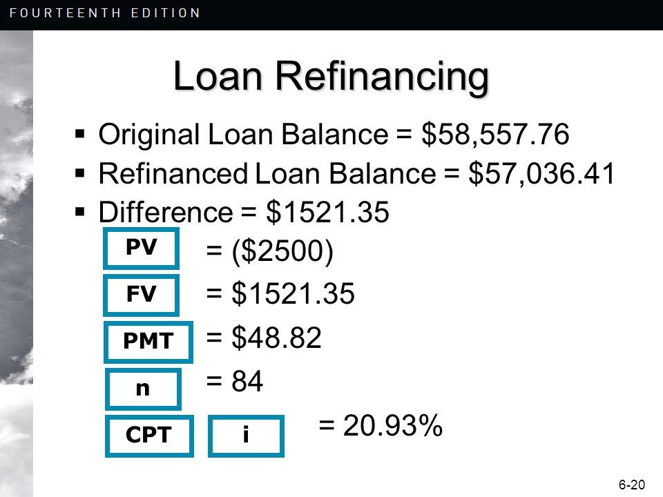 Loan Refinancing = $1521.35 = $48.82 = 84 = 20.93%