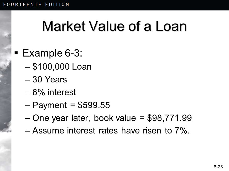 Market Value of a Loan Example 6-3: $100,000 Loan 30 Years 6% interest
