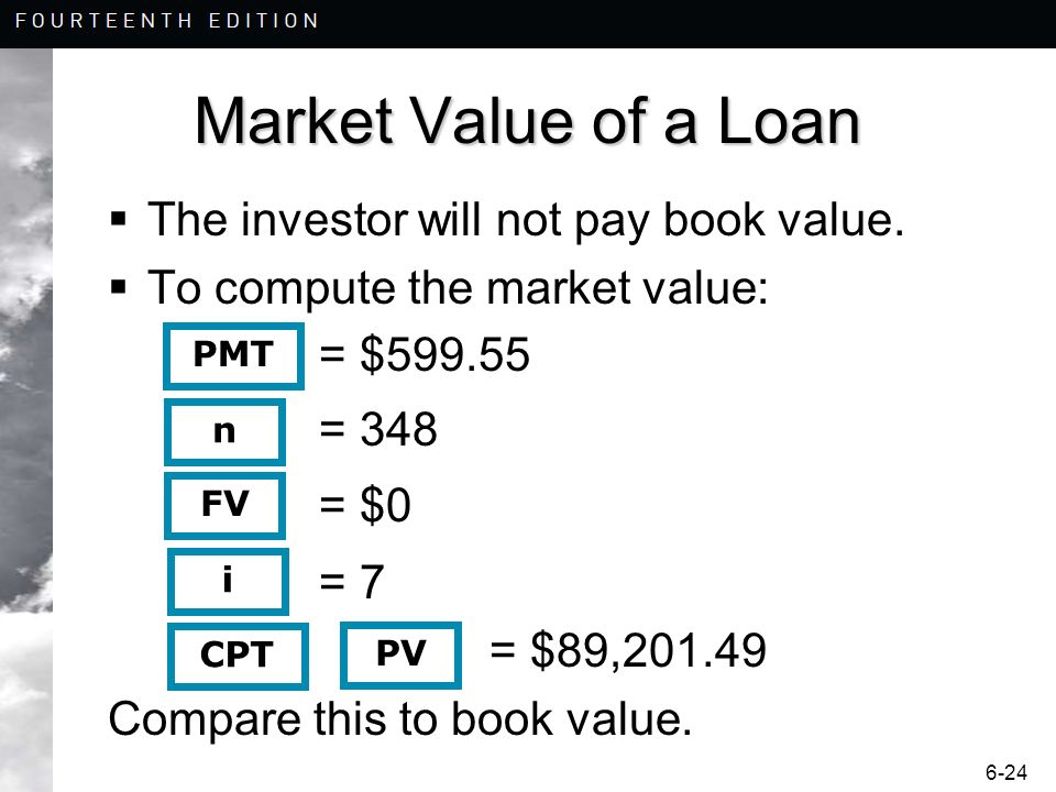 Market Value of a Loan = 348 = $0 = 7
