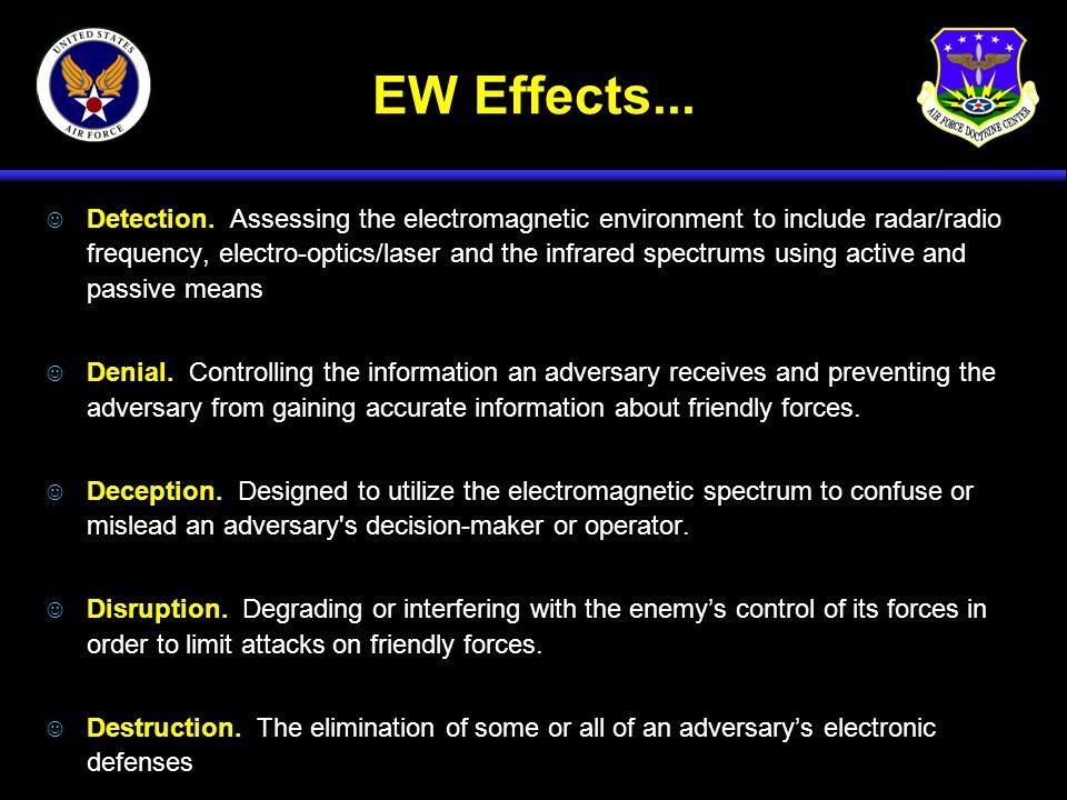 EW Effects...
