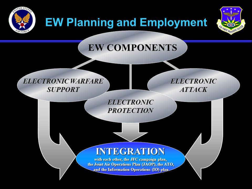 EW Planning and Employment