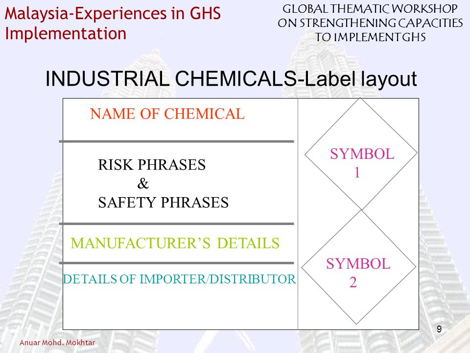 INDUSTRIAL CHEMICALS-Label layout