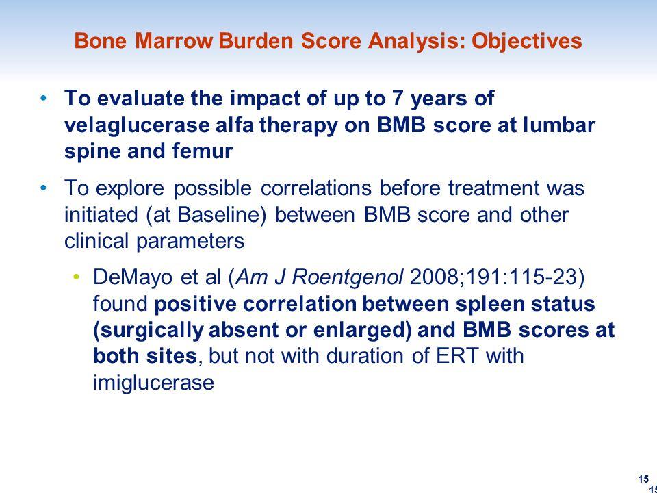 Bone Marrow Burden Score Analysis: Objectives