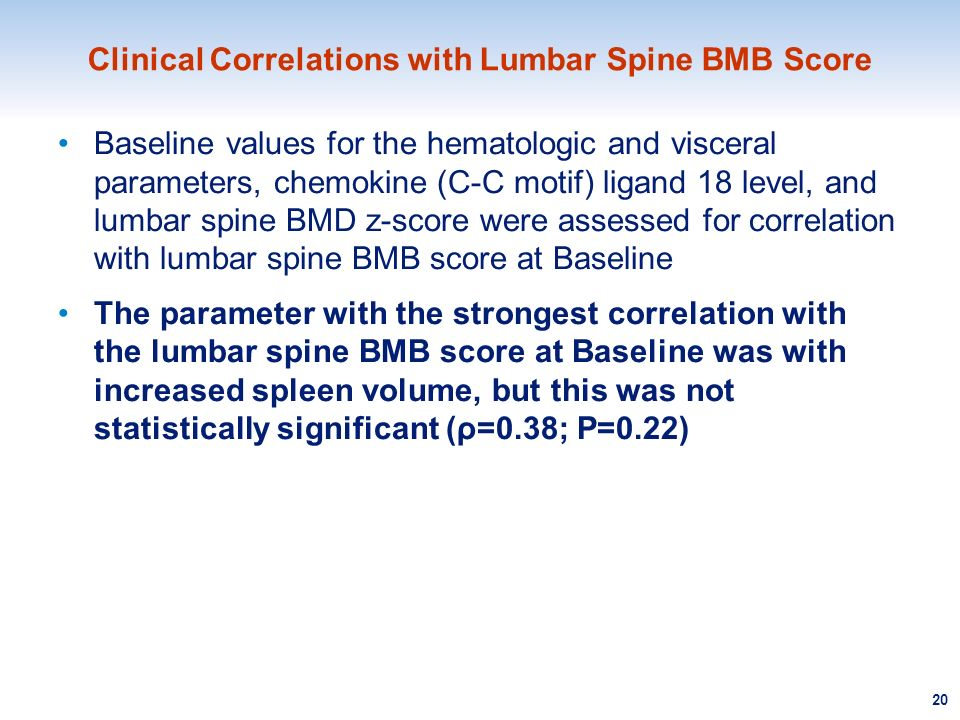Clinical Correlations with Lumbar Spine BMB Score