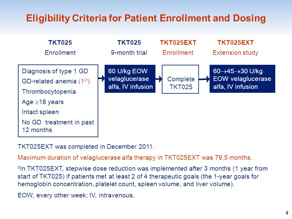 Eligibility Criteria for Patient Enrollment and Dosing