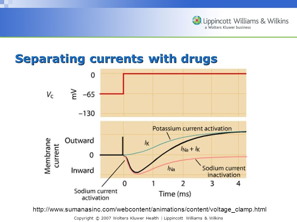 Separating currents with drugs
