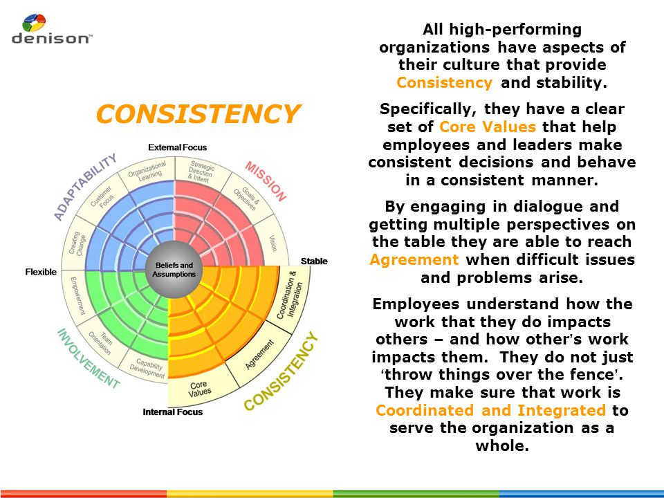 All high-performing organizations have aspects of their culture that provide Consistency and stability.