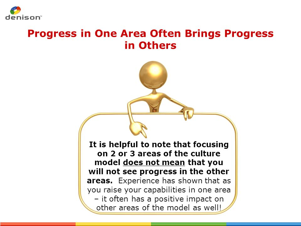 Progress in One Area Often Brings Progress in Others