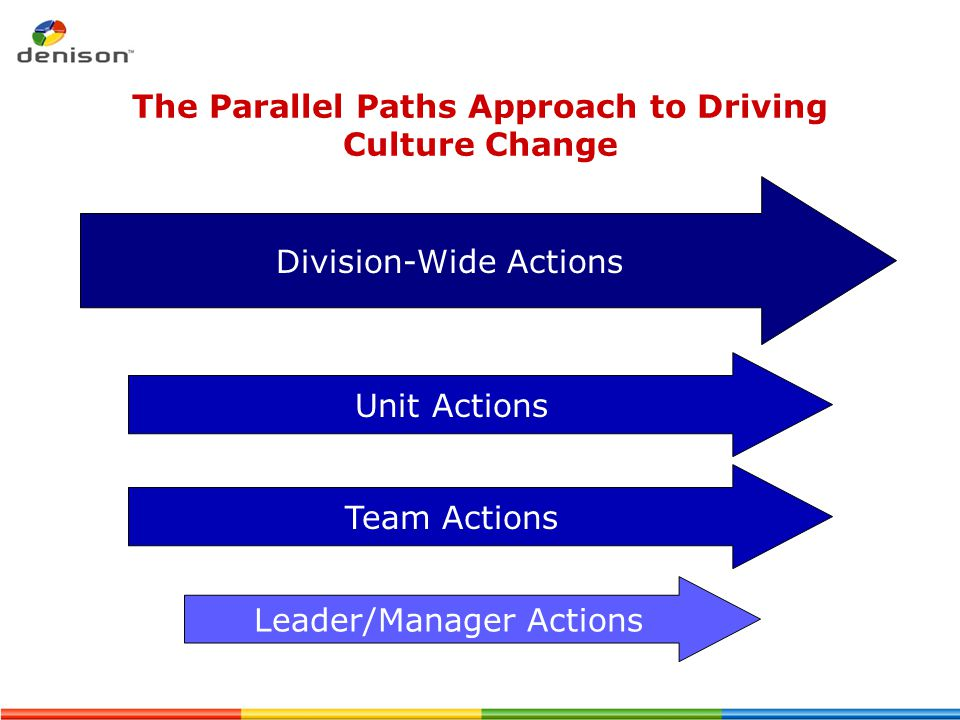 The Parallel Paths Approach to Driving Culture Change