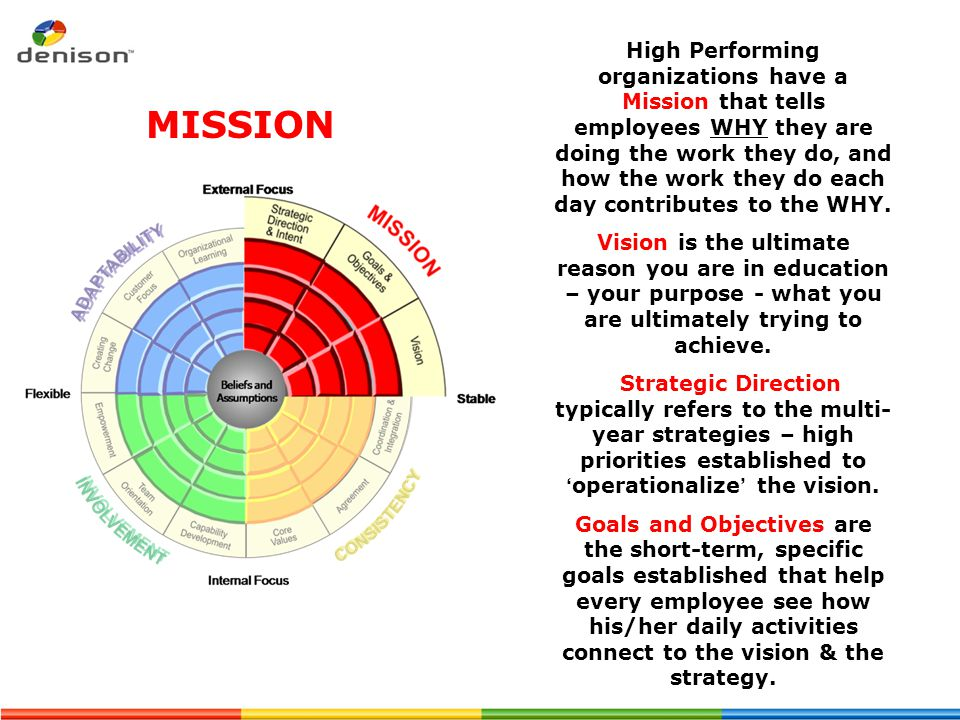 High Performing organizations have a Mission that tells employees WHY they are doing the work they do, and how the work they do each day contributes to the WHY.