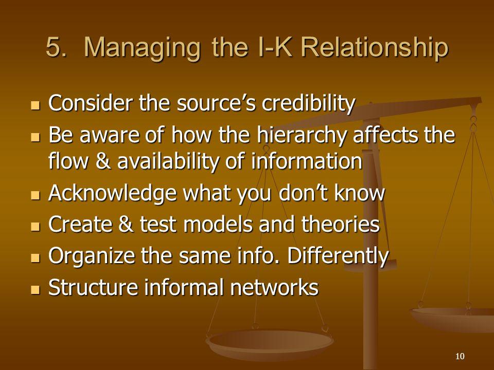 5. Managing the I-K Relationship