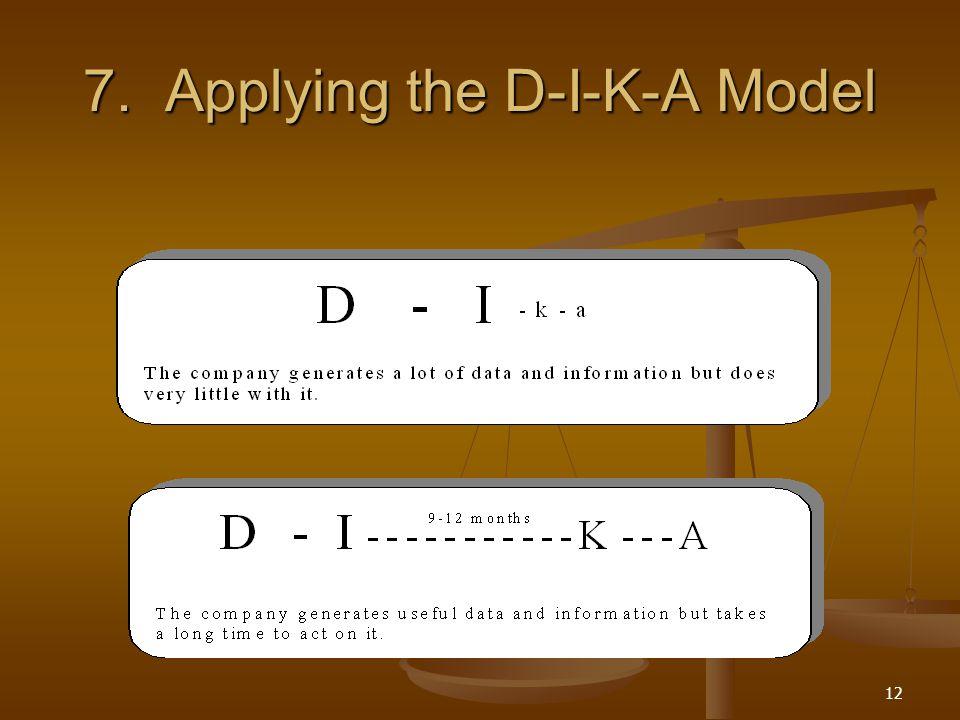 7. Applying the D-I-K-A Model