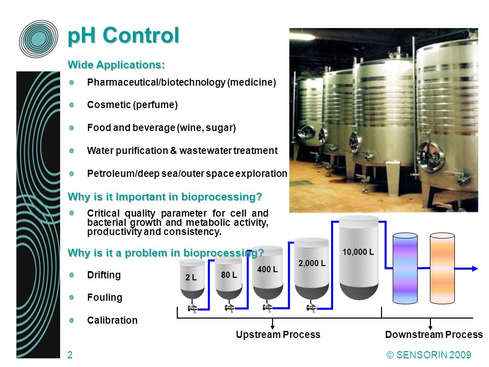 pH Control Wide Applications: Why is it Important in bioprocessing
