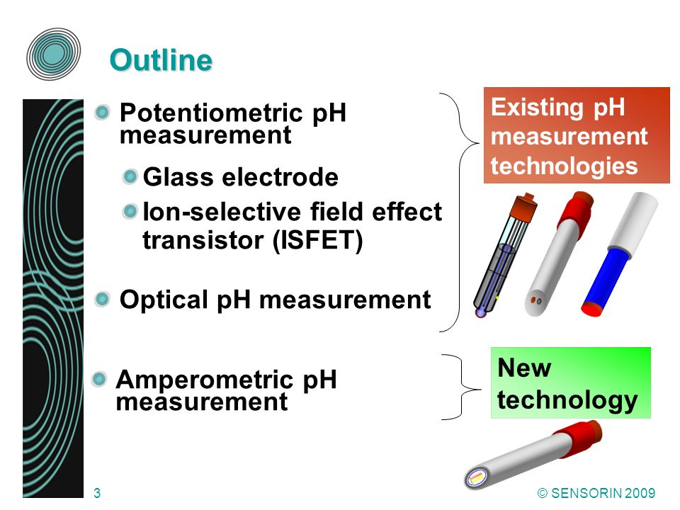 Outline Potentiometric pH measurement Glass electrode