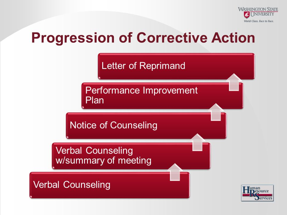 Progression of Corrective Action