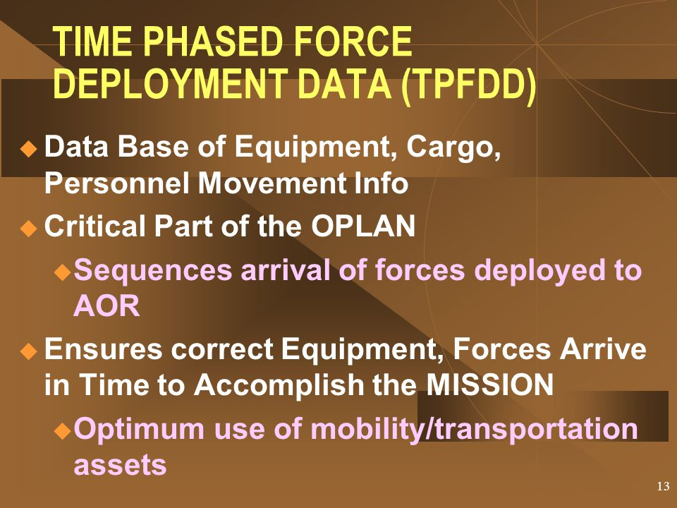 TIME PHASED FORCE DEPLOYMENT DATA (TPFDD)