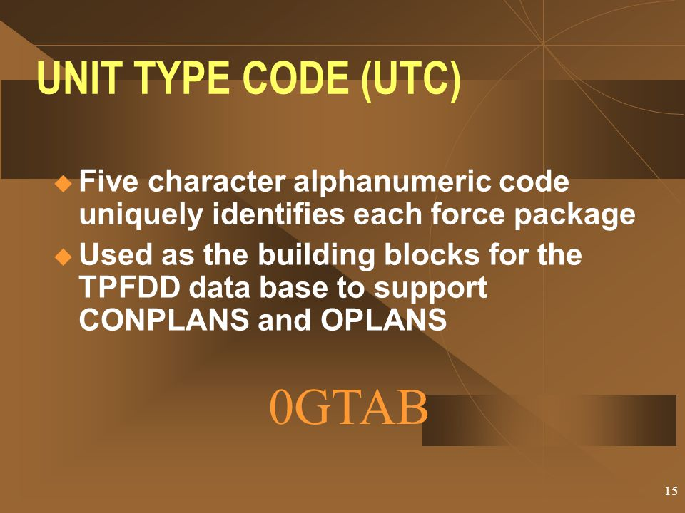 0GTAB UNIT TYPE CODE (UTC)